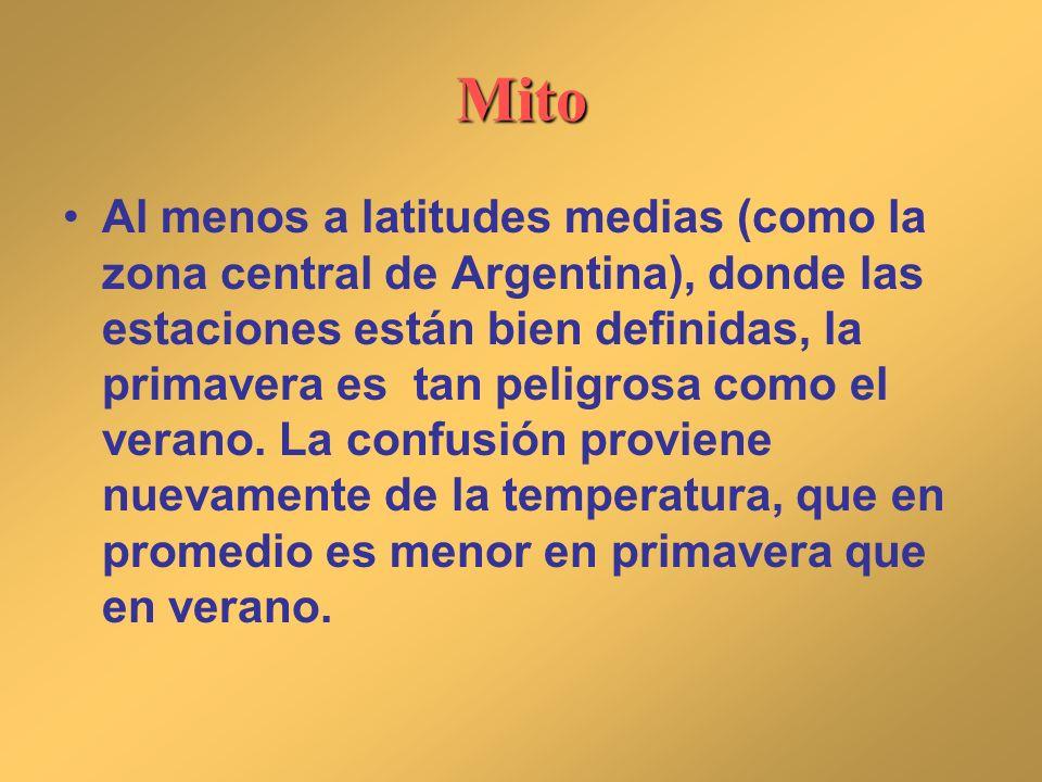 Mito Al menos a latitudes medias (como la zona central de Argentina), donde las estaciones están bien definidas, la primavera es tan peligrosa como el