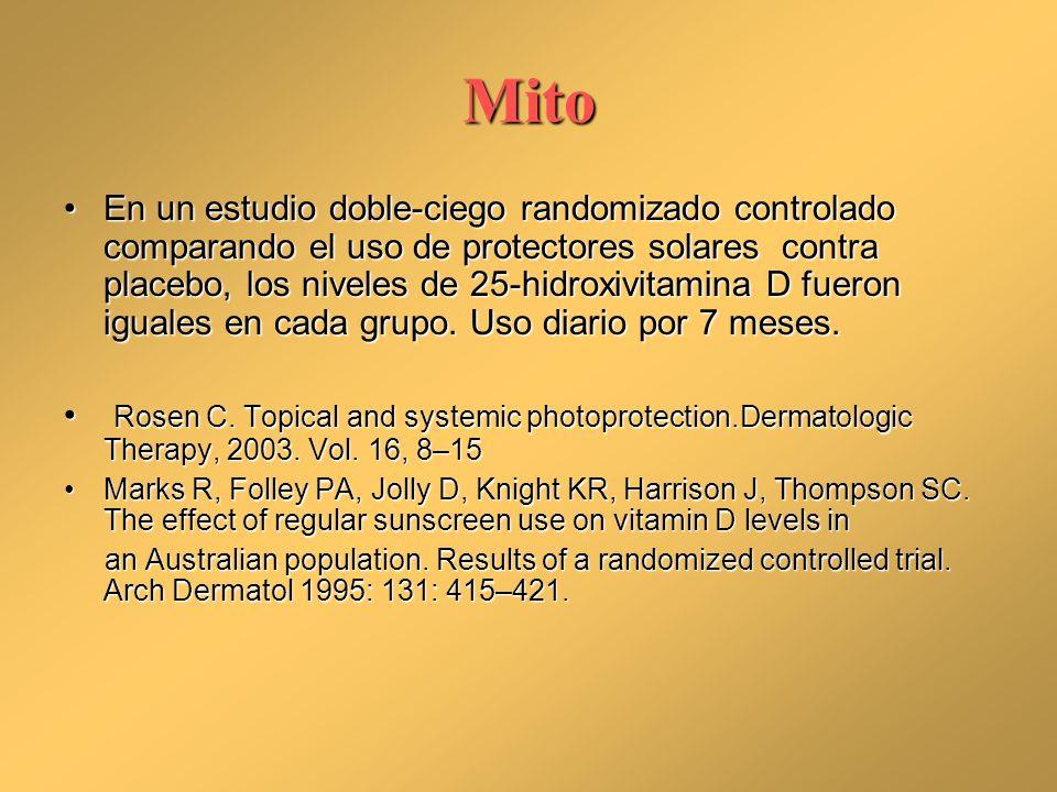 Son Beneficiosos los antioxidantes Para la fotoprotección ?