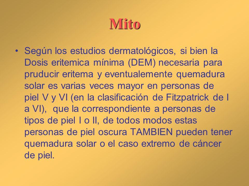Mito Según los estudios dermatológicos, si bien la Dosis eritemica mínima (DEM) necesaria para pruducir eritema y eventualemente quemadura solar es va