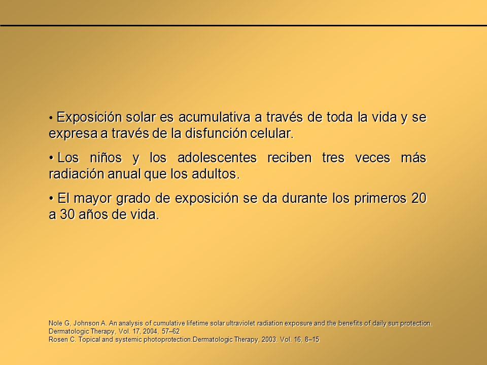 Exposición solar es acumulativa a través de toda la vida y se expresa a través de la disfunción celular. Los niños y los adolescentes reciben tres vec