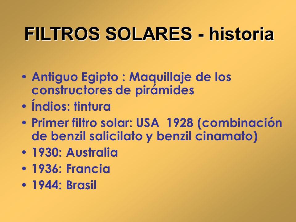 FILTROS SOLARES - historia Antiguo Egipto : Maquillaje de los constructores de pirámides Índios: tintura Primer filtro solar: USA 1928 (combinación de
