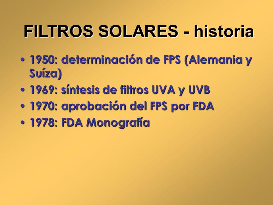 FILTROS SOLARES - historia 1950: determinación de FPS (Alemania y Suíza) 1950: determinación de FPS (Alemania y Suíza) 1969: síntesis de filtros UVA y