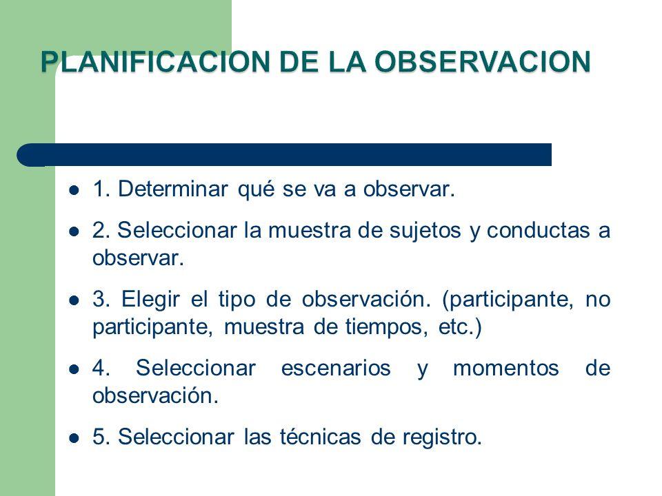 1. Determinar qué se va a observar. 2. Seleccionar la muestra de sujetos y conductas a observar. 3. Elegir el tipo de observación. (participante, no p