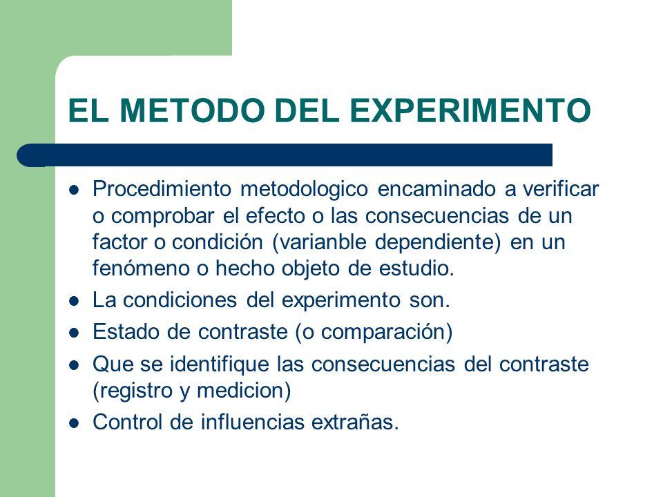 EL METODO DEL EXPERIMENTO Procedimiento metodologico encaminado a verificar o comprobar el efecto o las consecuencias de un factor o condición (varian