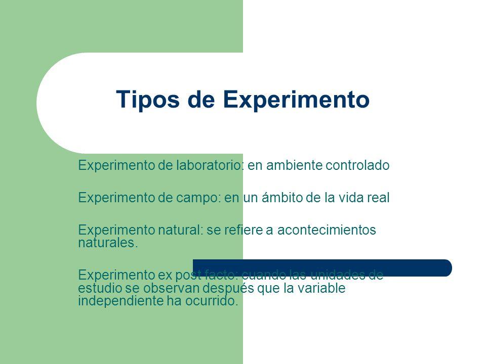 Tipos de Experimento Experimento de laboratorio: en ambiente controlado Experimento de campo: en un ámbito de la vida real Experimento natural: se ref