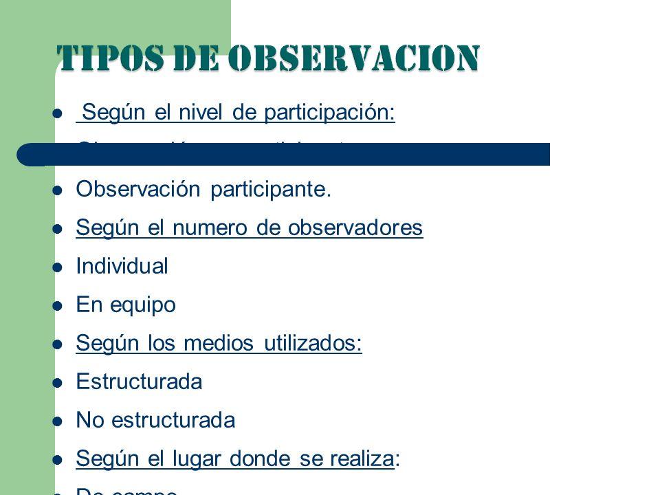 Según el nivel de participación: Observación no participante. Observación participante. Según el numero de observadores Individual En equipo Según los