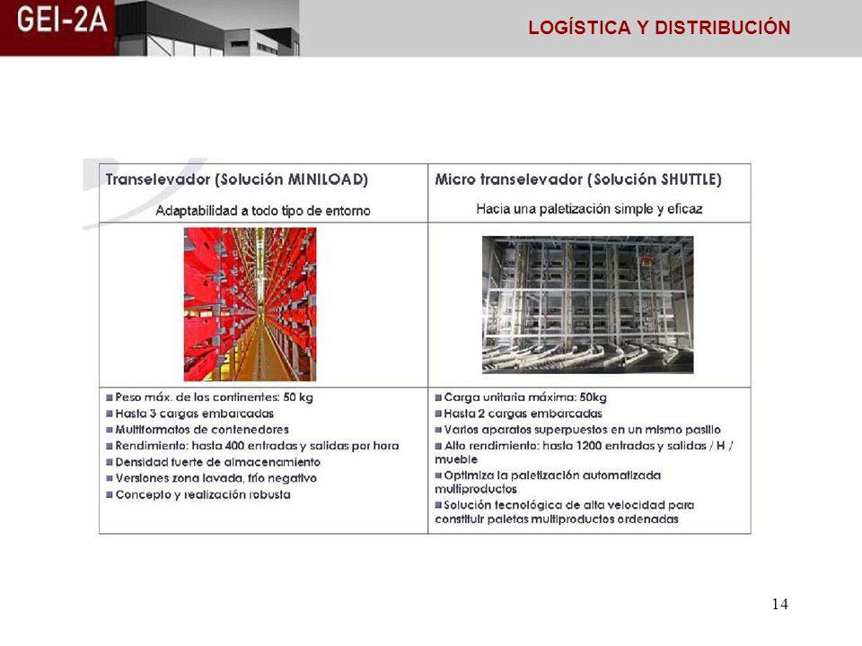 13 Una gama completa de soluciones de almacenamiento automatizado para zona seca y zona lavada. Transelevador (miniload) y Micro transelevador (shuttl