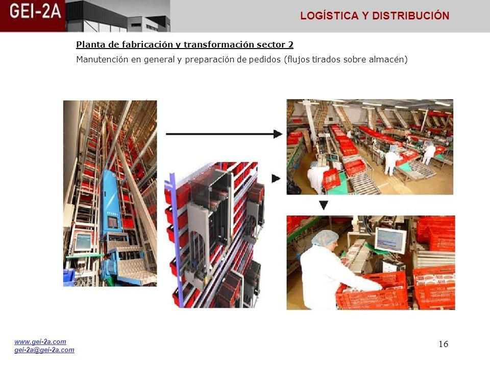 15 Planta de fabricación y transformación sector 1 Procesos de recepción, clasificación, condicionamiento (despiece) y almacenaje de la materia prima