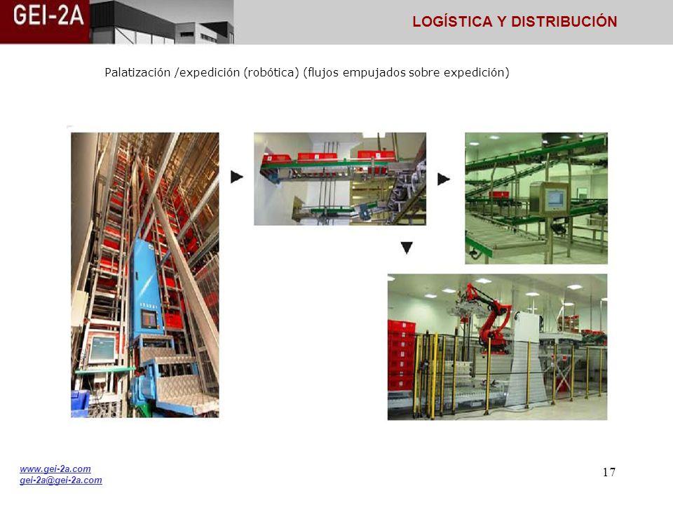 16 Planta de fabricación y transformación sector 2 Manutención en general y preparación de pedidos (flujos tirados sobre almacén) LOGÍSTICA Y DISTRIBU