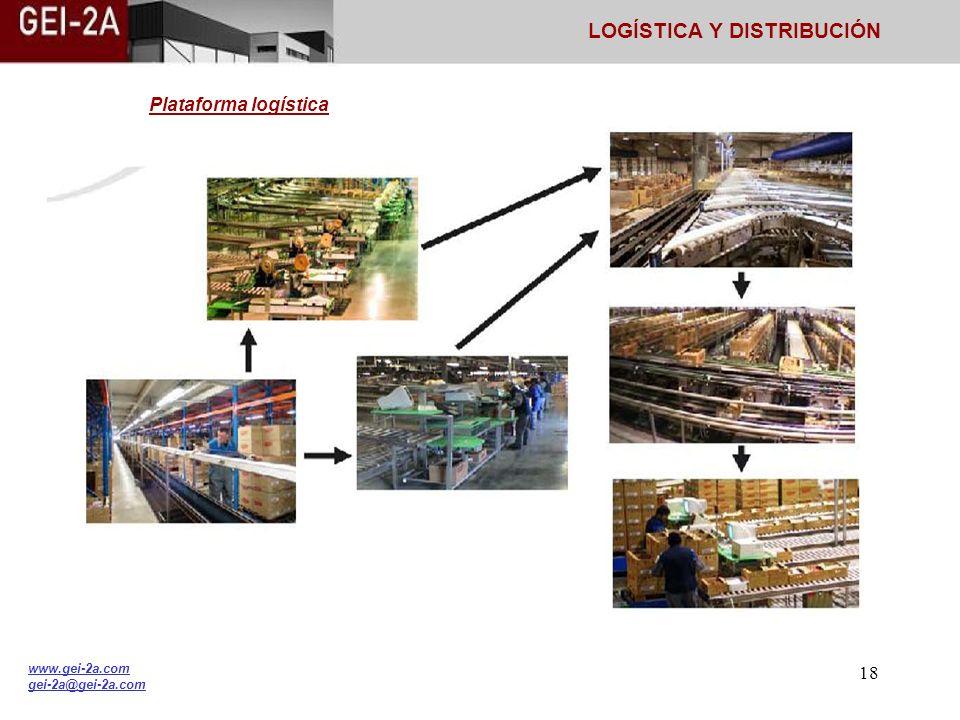 17 Palatización /expedición (robótica) (flujos empujados sobre expedición) LOGÍSTICA Y DISTRIBUCIÓN www.gei-2a.com gei-2a@gei-2a.com