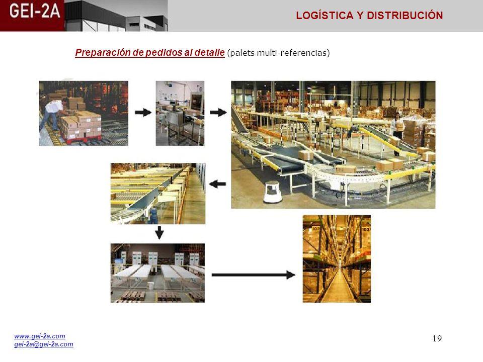 18 Plataforma logística LOGÍSTICA Y DISTRIBUCIÓN www.gei-2a.com gei-2a@gei-2a.com