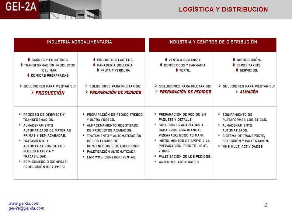 1 Almacenes de productos semi-acabados. Preparación de pedidos en tiempo real. Plataformas de expedición. Pesado industrial y gestión de producción. G
