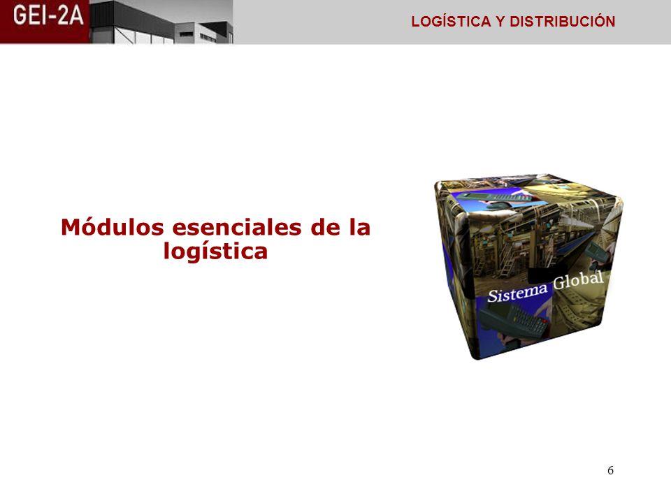 5 Innovación logística: THE CUBE LOGÍSTICA Y DISTRIBUCIÓN Objetivos: La simplificación. Reducción de espacios. Gestión integral de imputs, intermediat