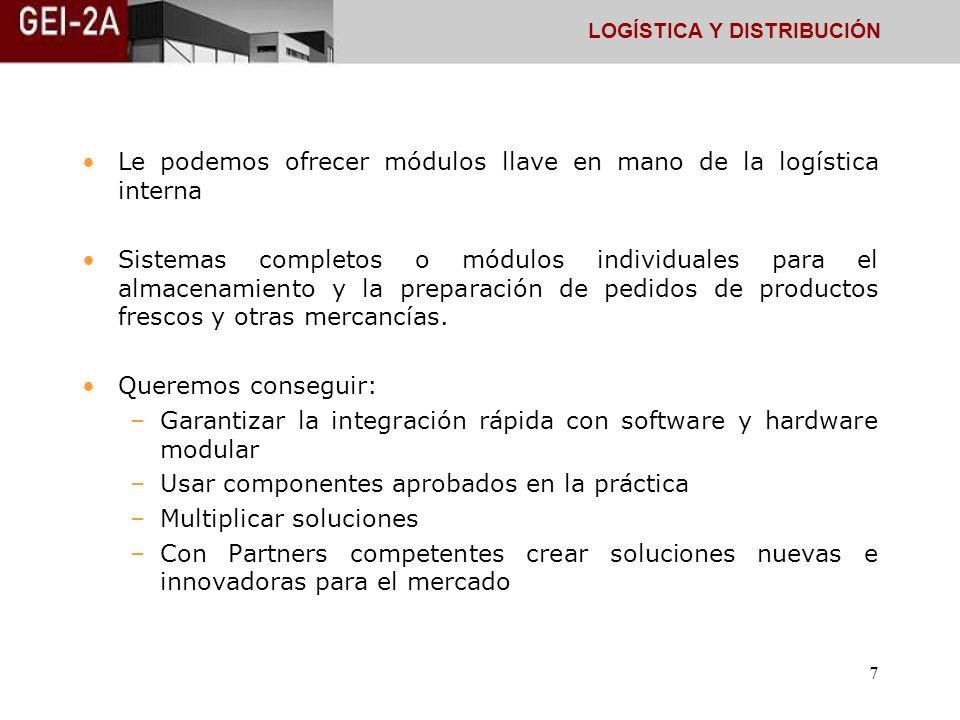 6 Módulos esenciales de la logística LOGÍSTICA Y DISTRIBUCIÓN