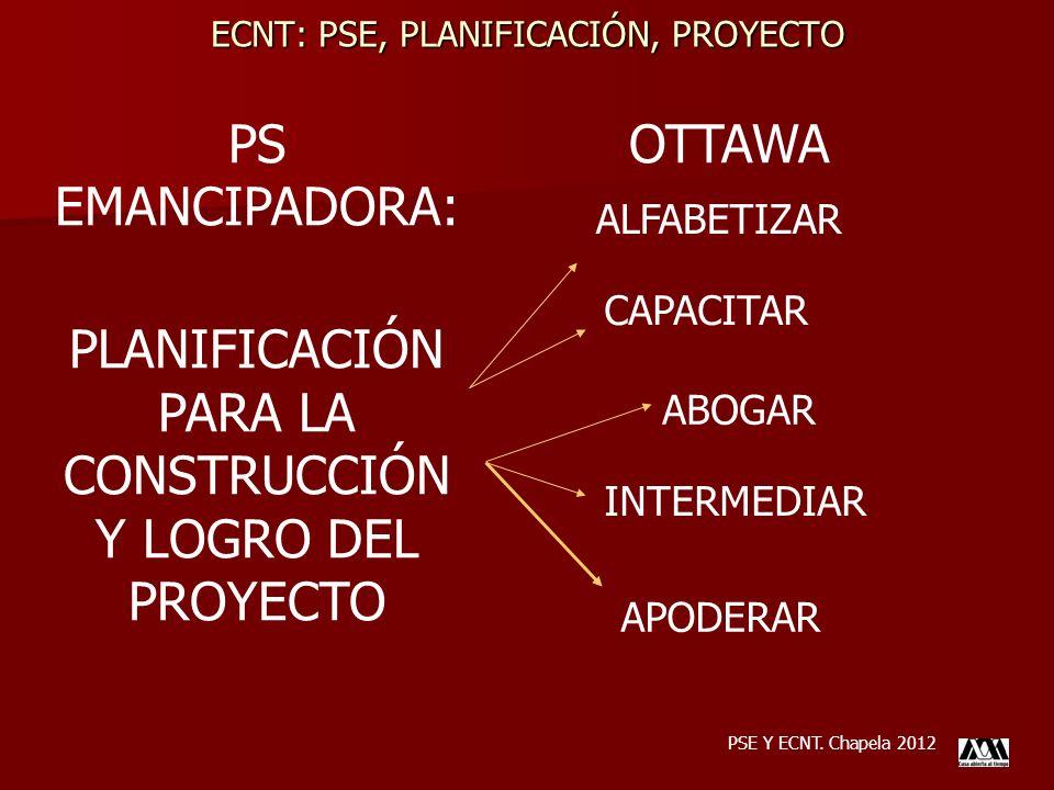 ECNT: PSE, PLANIFICACIÓN, PROYECTO PSE Y ECNT. Chapela 2012 PS EMANCIPADORA: PLANIFICACIÓN PARA LA CONSTRUCCIÓN Y LOGRO DEL PROYECTO CAPACITAR ABOGAR