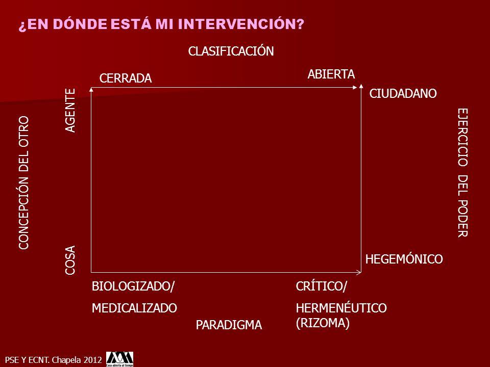 ¿EN DÓNDE ESTÁ MI INTERVENCIÓN? HEGEMÓNICO CIUDADANO COSA BIOLOGIZADO/ MEDICALIZADO AGENTE CRÍTICO/ HERMENÉUTICO (RIZOMA) CONCEPCIÓN DEL OTRO EJERCICI
