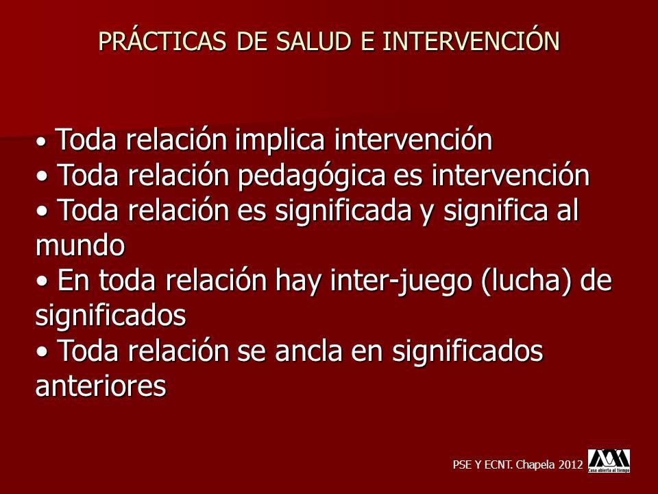 PRÁCTICAS DE SALUD E INTERVENCIÓN Toda relación implica intervención Toda relación implica intervención Toda relación pedagógica es intervención Toda