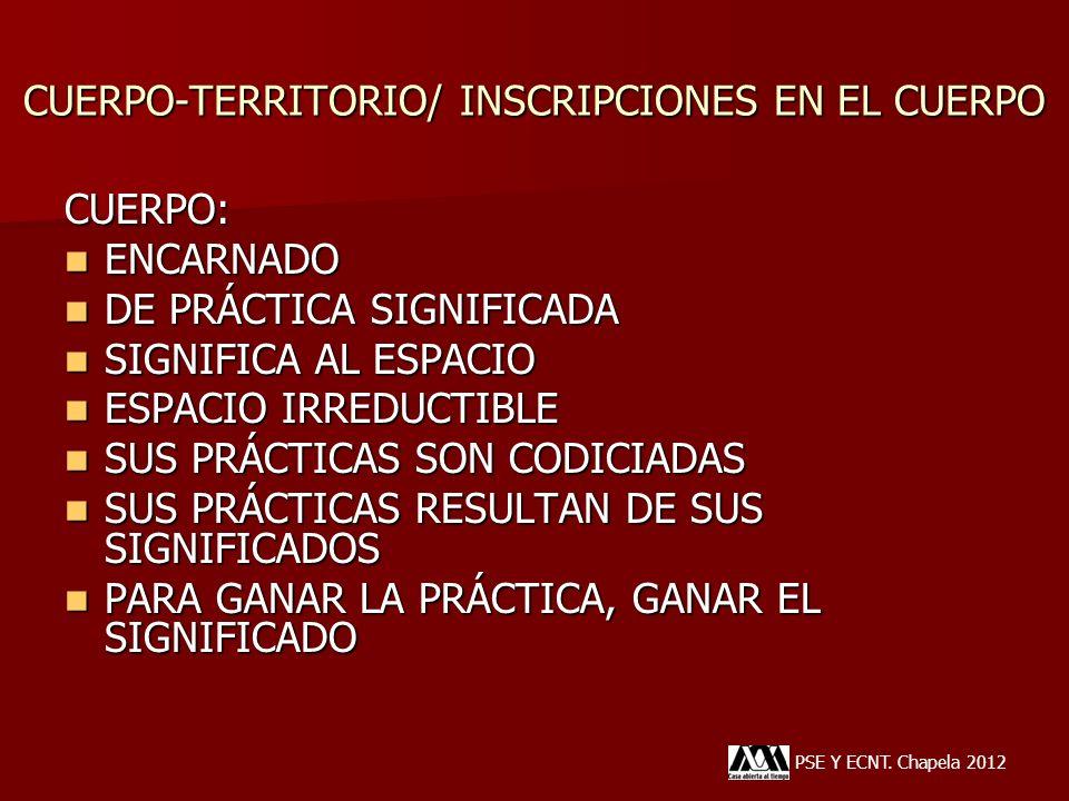 PSE Y ECNT. Chapela 2012 CUERPO: ENCARNADO ENCARNADO DE PRÁCTICA SIGNIFICADA DE PRÁCTICA SIGNIFICADA SIGNIFICA AL ESPACIO SIGNIFICA AL ESPACIO ESPACIO