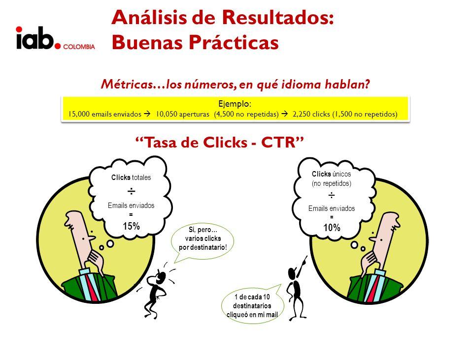 Métricas…los números, en qué idioma hablan? Tasa de Clicks - CTR Ejemplo: 15,000 emails enviados 10,050 aperturas (4,500 no repetidas) 2,250 clicks (1