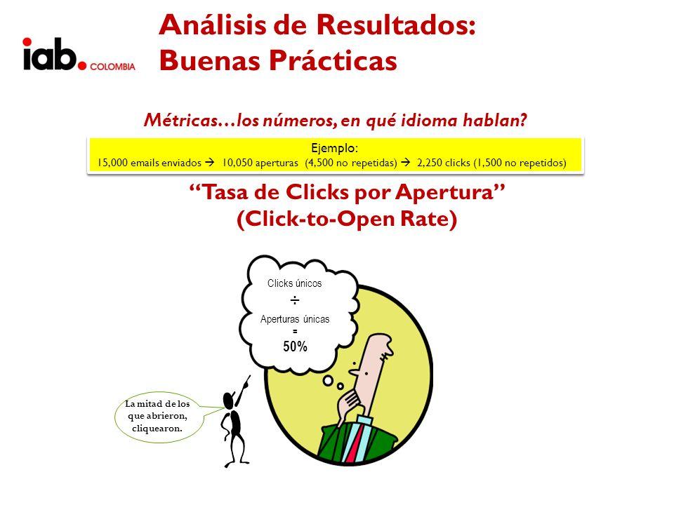 Métricas…los números, en qué idioma hablan? Tasa de Clicks por Apertura (Click-to-Open Rate) Ejemplo: 15,000 emails enviados 10,050 aperturas (4,500 n
