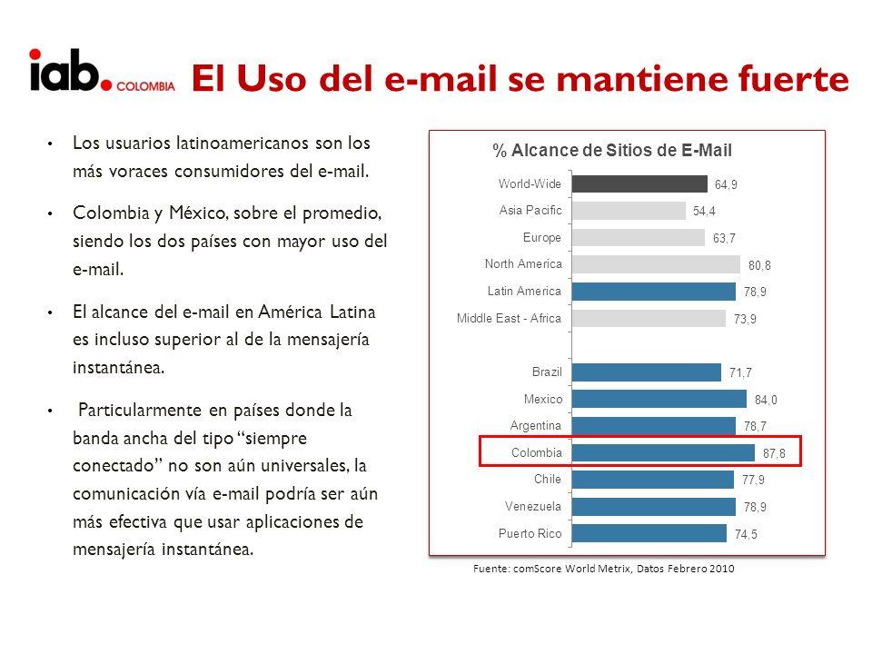 Fuente: comScore World Metrix, Datos Febrero 2010 El Uso del e-mail se mantiene fuerte Los usuarios latinoamericanos son los más voraces consumidores