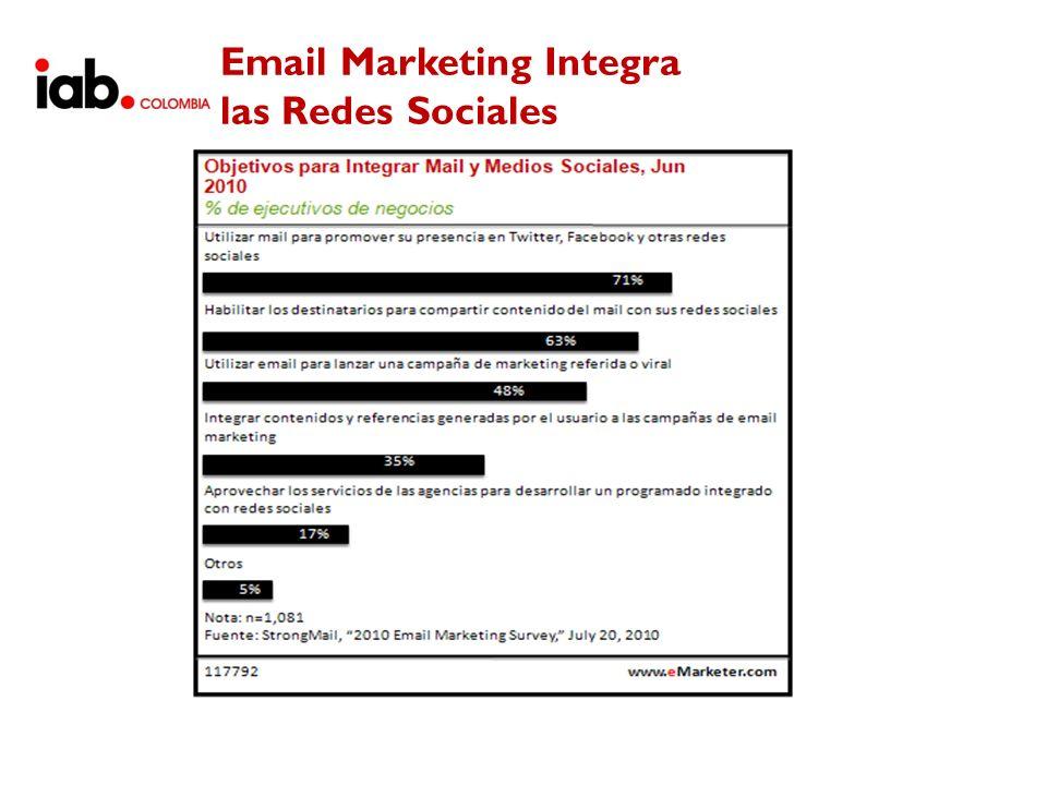Email Marketing Integra las Redes Sociales
