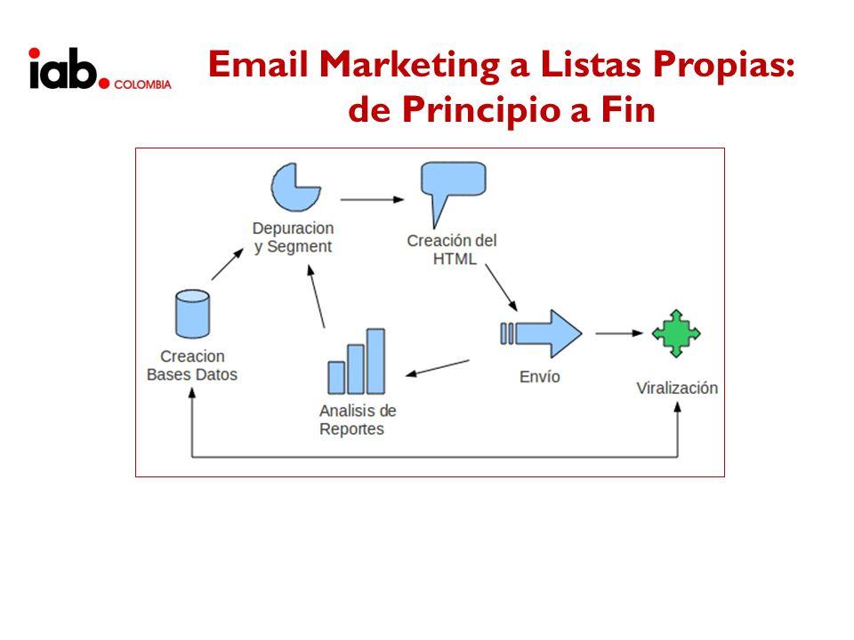 Email Marketing a Listas Propias: de Principio a Fin
