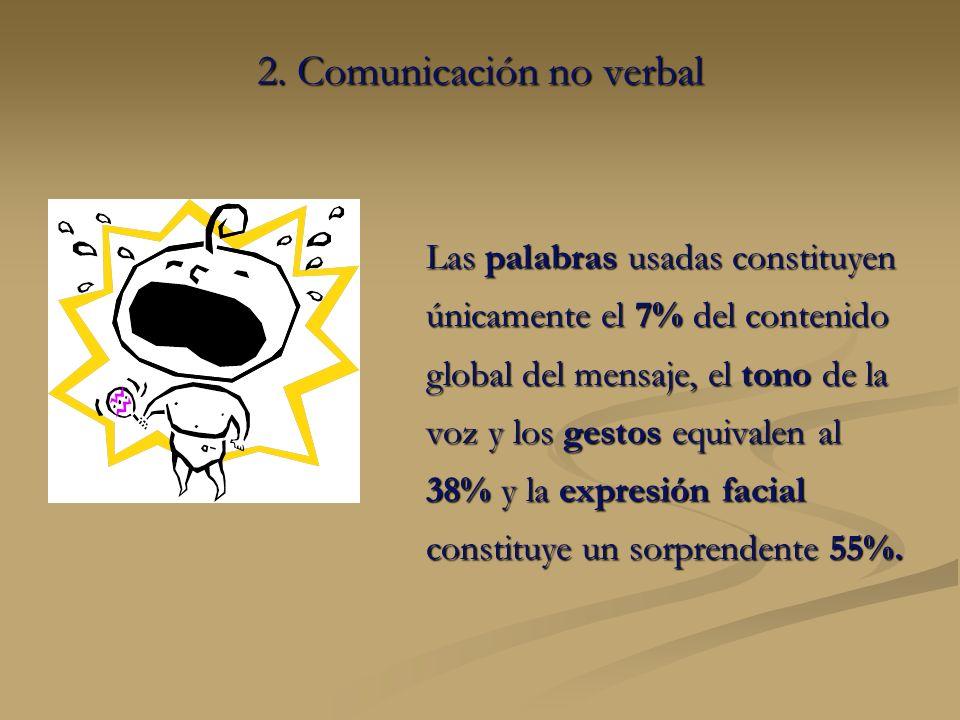 2. Comunicación no verbal Las palabras usadas constituyen únicamente el 7% del contenido global del mensaje, el tono de la voz y los gestos equivalen
