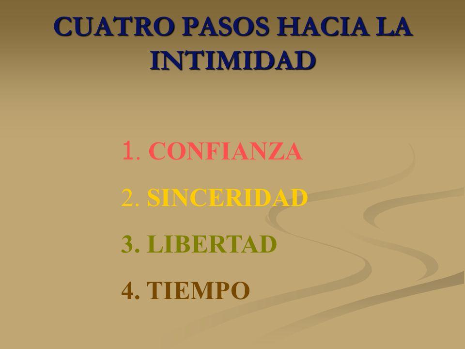 CUATRO PASOS HACIA LA INTIMIDAD 1. CONFIANZA 2. SINCERIDAD 3. LIBERTAD 4. TIEMPO