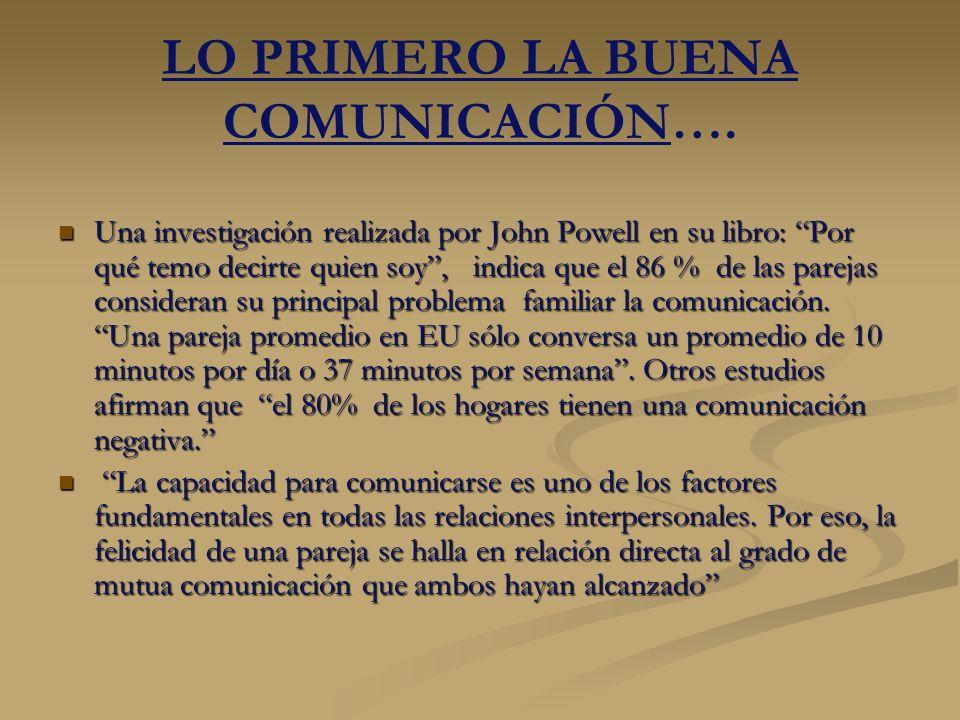 LO PRIMERO LA BUENA COMUNICACIÓN…. Una investigación realizada por John Powell en su libro: Por qué temo decirte quien soy, indica que el 86 % de las