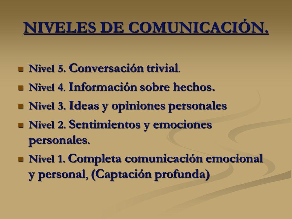 NIVELES DE COMUNICACIÓN. Nivel 5. Conversación trivial. Nivel 5. Conversación trivial. Nivel 4. Información sobre hechos. Nivel 4. Información sobre h