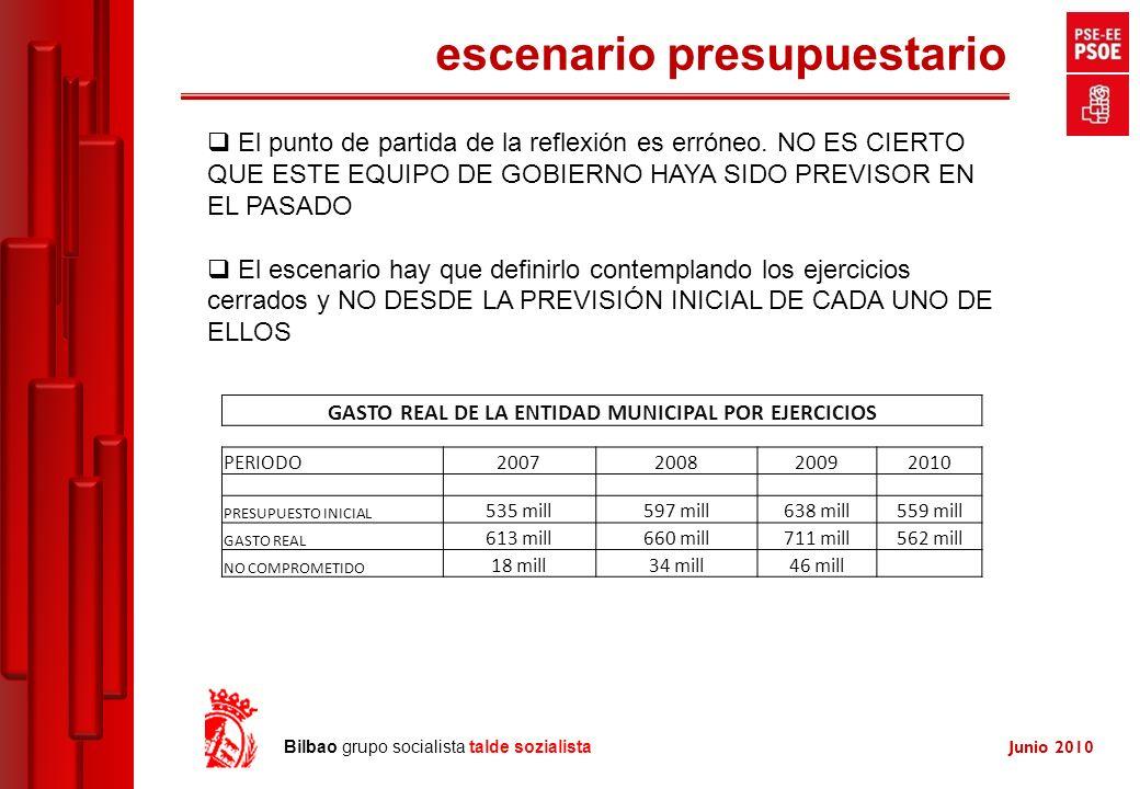 Junio 2010 Bilbao grupo socialista talde sozialista escenario presupuestario El punto de partida de la reflexión es erróneo.
