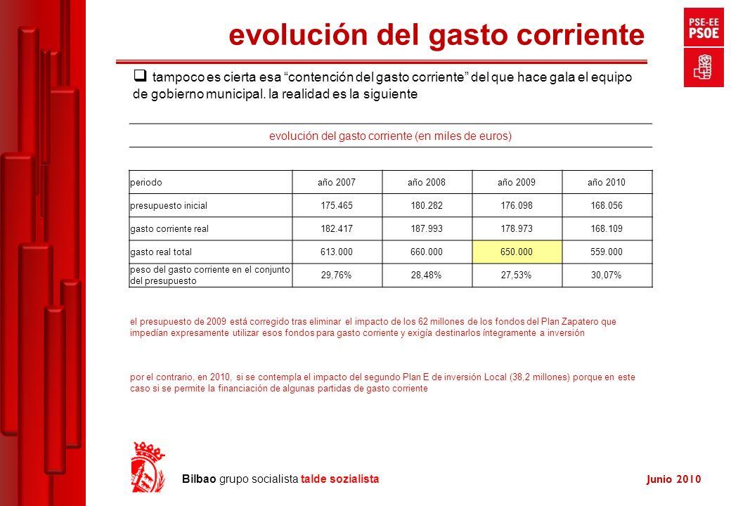 Junio 2010 Bilbao grupo socialista talde sozialista evolución del gasto corriente tampoco es cierta esa contención del gasto corriente del que hace gala el equipo de gobierno municipal.