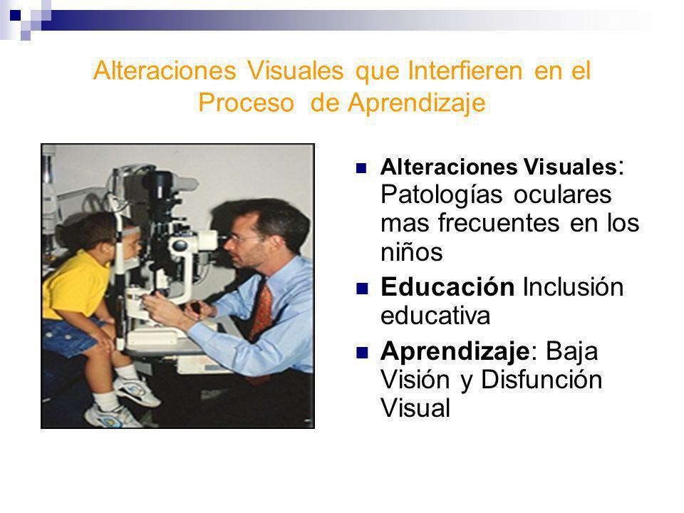 Alteraciones Visuales que Interfieren en el Proceso de Aprendizaje Patologías oculares Coreo retinitis Glaucoma Cataratas Retinopatía del Prematuro Atrofia Óptica