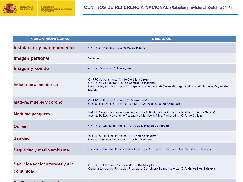 CONTRATO FORMACIÓN Y APRENDIZAJE Y FORMACIÓN PROFESIONAL DUAL 15 CENTROS DE REFERENCIA NACIONAL (Relación provisional. Octubre 2012) FAMILIA PROFESION