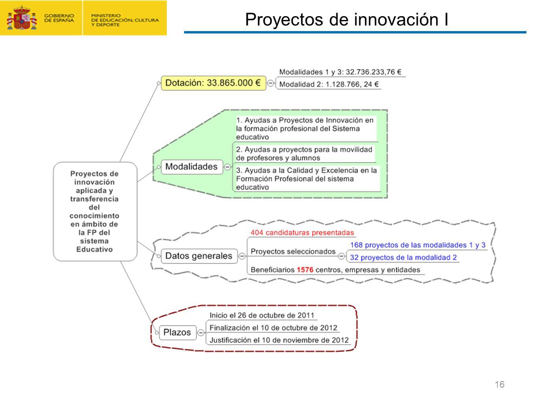 CONTRATO FORMACIÓN Y APRENDIZAJE Y FORMACIÓN PROFESIONAL DUAL 16 Proyectos de innovación I