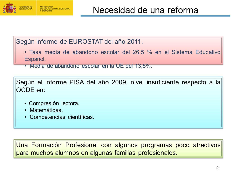 CONTRATO FORMACIÓN Y APRENDIZAJE Y FORMACIÓN PROFESIONAL DUAL 21 Según informe de EUROSTAT del año 2011. Tasa media de abandono escolar del 26,5 % en