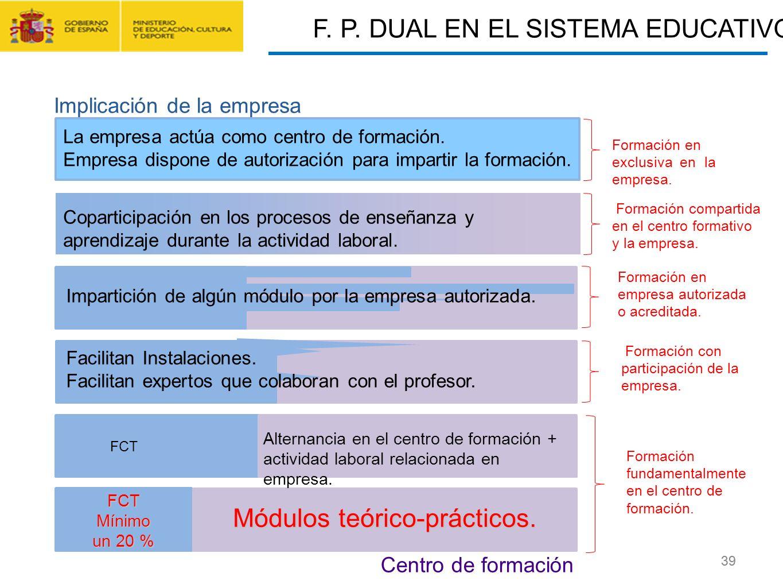 CONTRATO FORMACIÓN Y APRENDIZAJE Y FORMACIÓN PROFESIONAL DUAL 39 F. P. DUAL EN EL SISTEMA EDUCATIVOFCTMínimo un 20 % Módulos teórico-prácticos. Centro