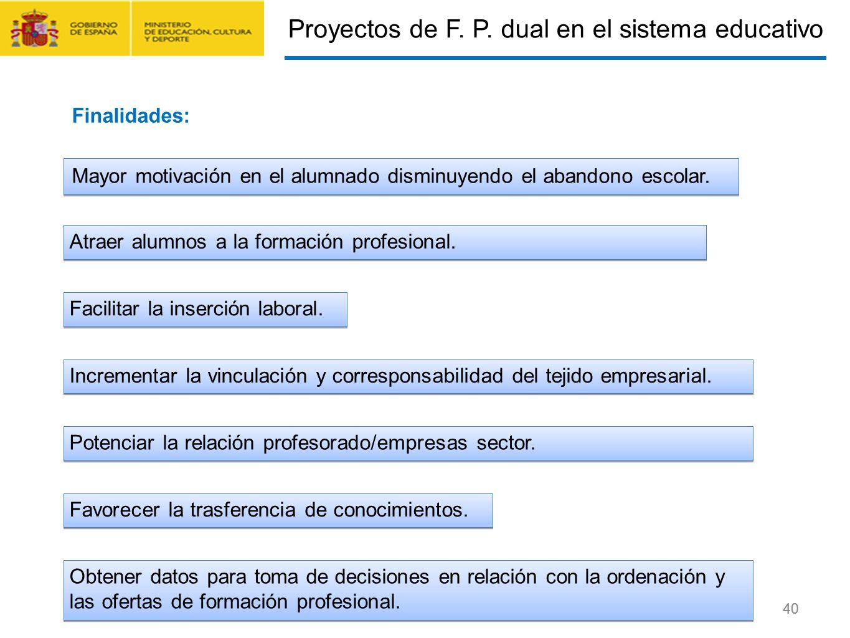CONTRATO FORMACIÓN Y APRENDIZAJE Y FORMACIÓN PROFESIONAL DUAL 40 Proyectos de F. P. dual en el sistema educativo Finalidades: Mayor motivación en el a
