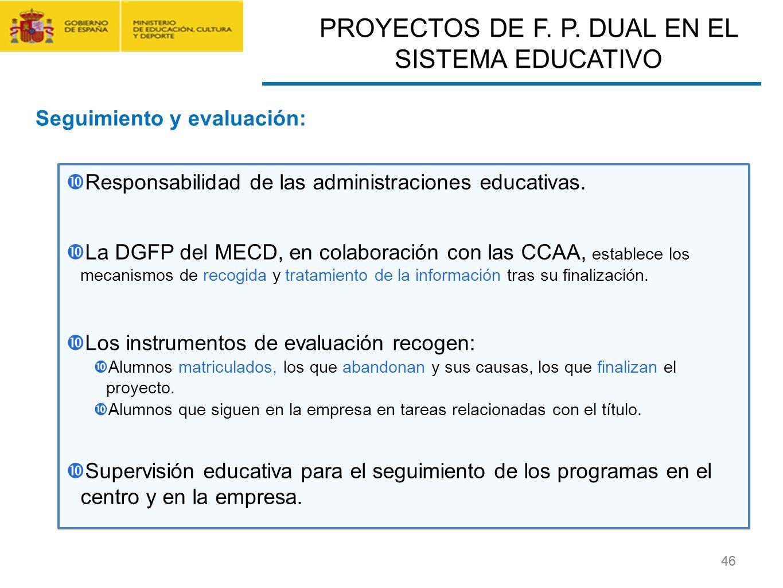 CONTRATO FORMACIÓN Y APRENDIZAJE Y FORMACIÓN PROFESIONAL DUAL 46 Responsabilidad de las administraciones educativas. La DGFP del MECD, en colaboración