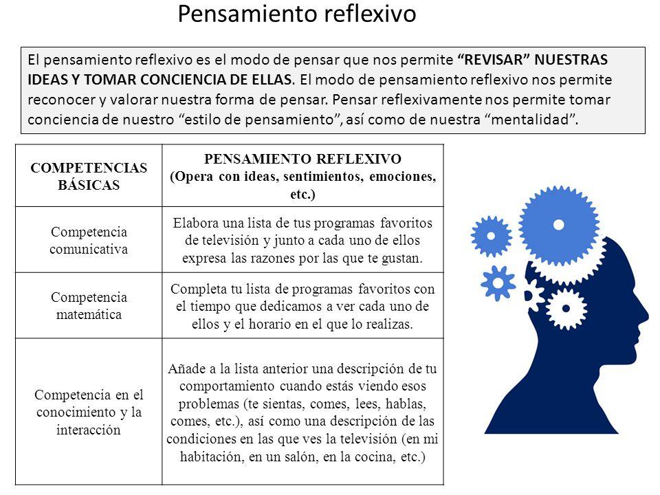 Pensamiento reflexivo El pensamiento reflexivo es el modo de pensar que nos permite REVISAR NUESTRAS IDEAS Y TOMAR CONCIENCIA DE ELLAS. El modo de pen