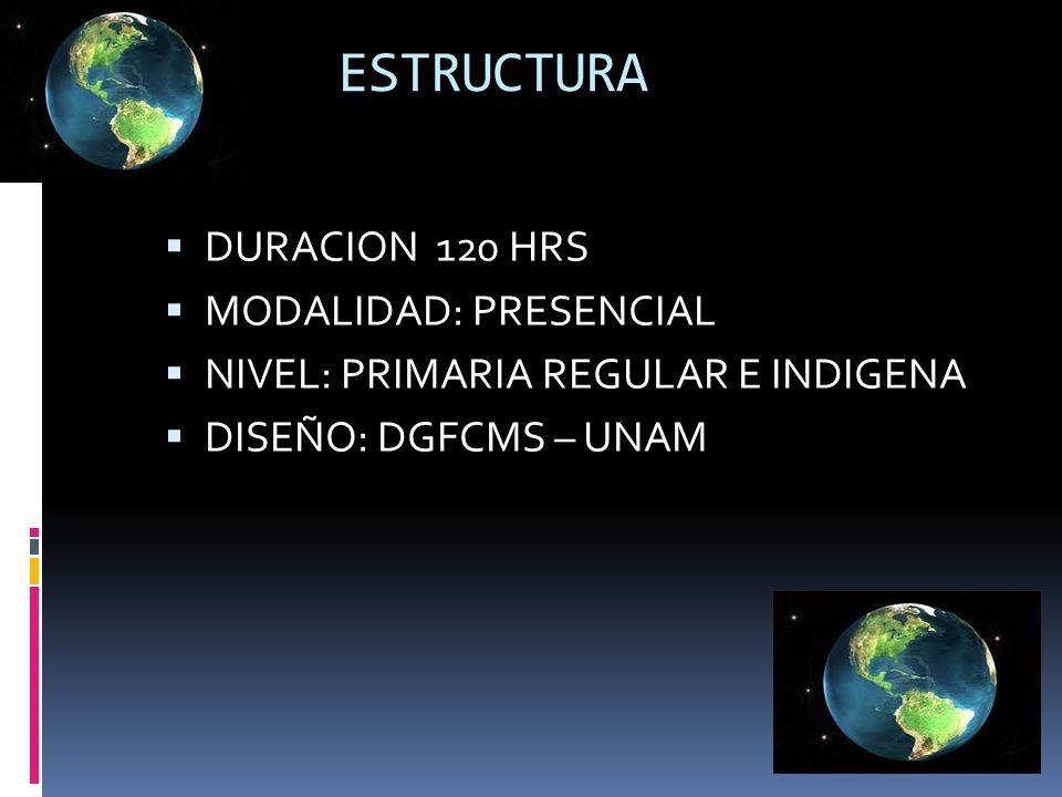 ESTRUCTURA DURACION 120 HRS MODALIDAD: PRESENCIAL NIVEL: PRIMARIA REGULAR E INDIGENA DISEÑO: DGFCMS – UNAM