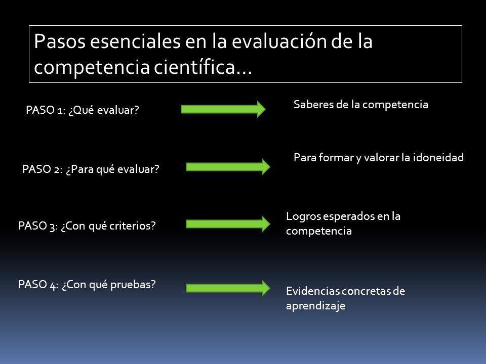 Pasos esenciales en la evaluación de la competencia científica… PASO 1: ¿Qué evaluar? Para formar y valorar la idoneidad PASO 2: ¿Para qué evaluar? Sa