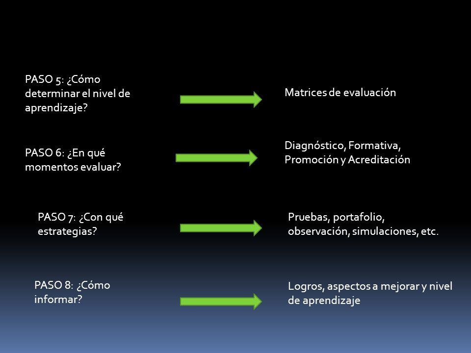 PASO 6: ¿En qué momentos evaluar? Diagnóstico, Formativa, Promoción y Acreditación PASO 7: ¿Con qué estrategias? Matrices de evaluación Pruebas, porta