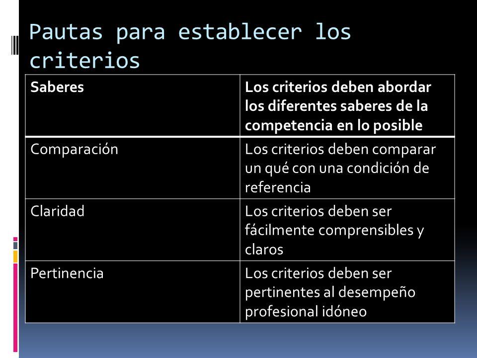 Pautas para establecer los criterios SaberesLos criterios deben abordar los diferentes saberes de la competencia en lo posible ComparaciónLos criterio