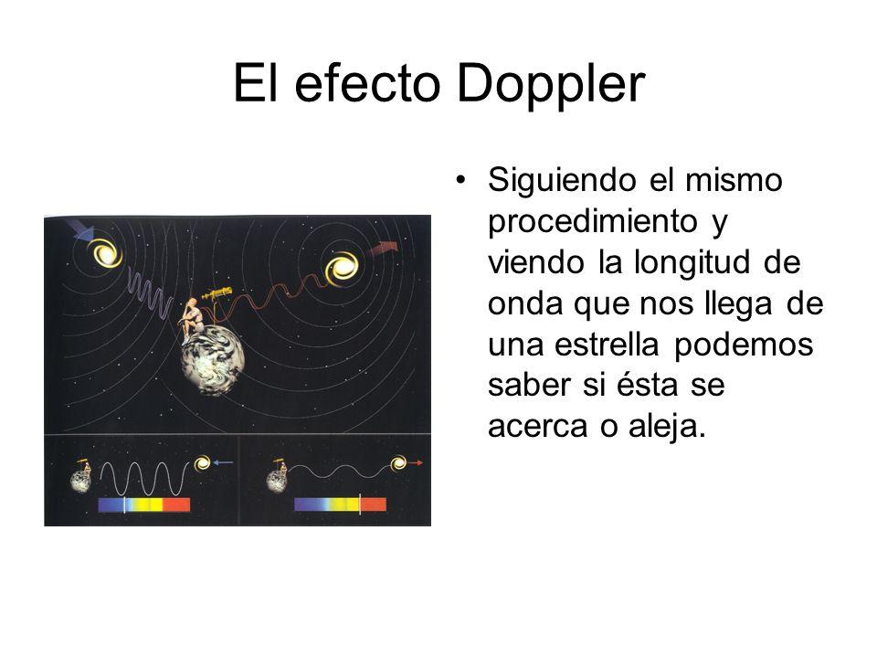 El efecto Doppler Siguiendo el mismo procedimiento y viendo la longitud de onda que nos llega de una estrella podemos saber si ésta se acerca o aleja.