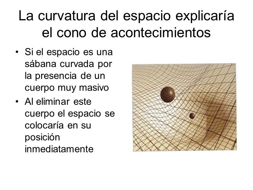 La curvatura del espacio explicaría el cono de acontecimientos Si el espacio es una sábana curvada por la presencia de un cuerpo muy masivo Al elimina