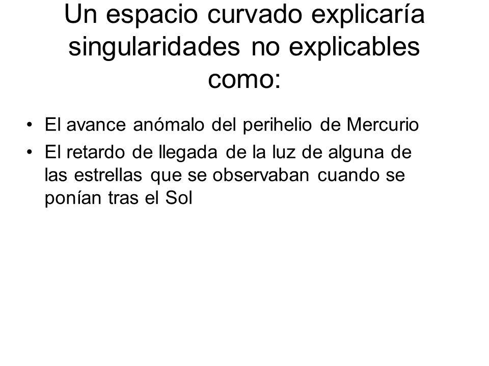 Un espacio curvado explicaría singularidades no explicables como: El avance anómalo del perihelio de Mercurio El retardo de llegada de la luz de algun
