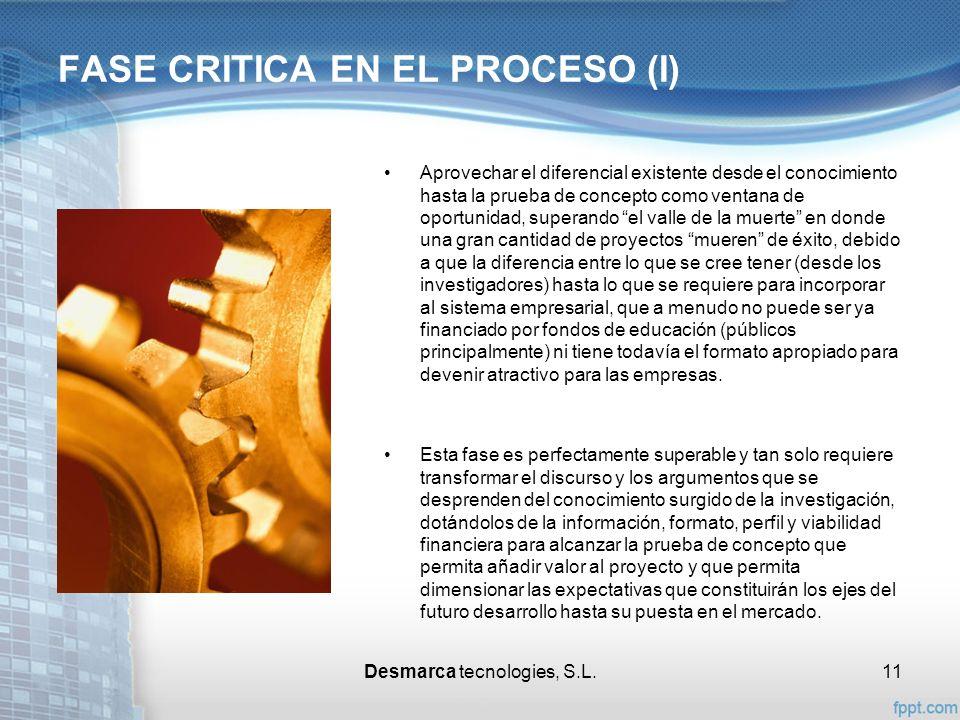 FASE CRITICA EN EL PROCESO (I) Aprovechar el diferencial existente desde el conocimiento hasta la prueba de concepto como ventana de oportunidad, supe