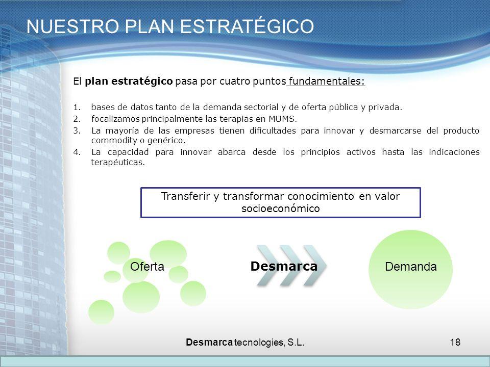 El plan estratégico pasa por cuatro puntos fundamentales: 1.bases de datos tanto de la demanda sectorial y de oferta pública y privada. 2.focalizamos